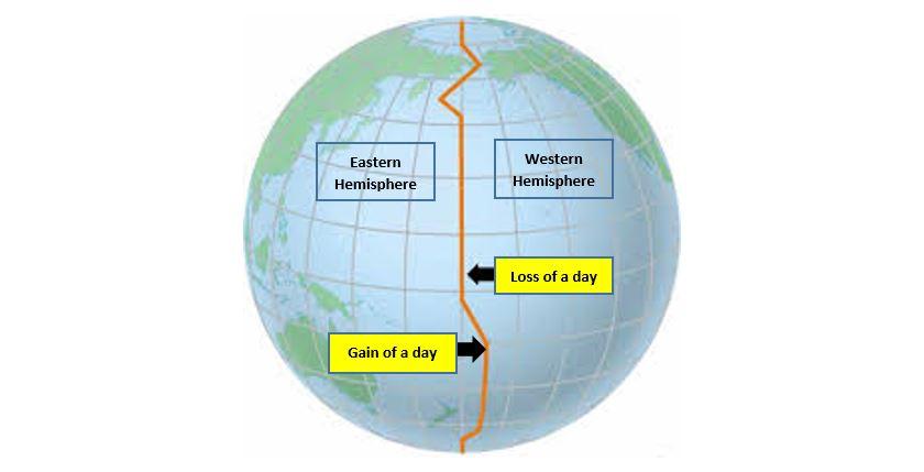 international date line map
