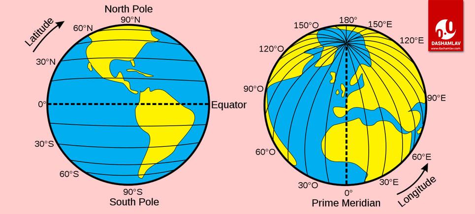 latitudes and longitudes of earth